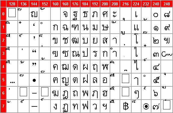 Ascii tabellen sonderzeichen wroc awski informator for Tab ascii code
