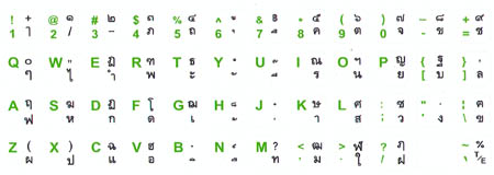 Tastatur-Aufkleber für Thai-Zeichen